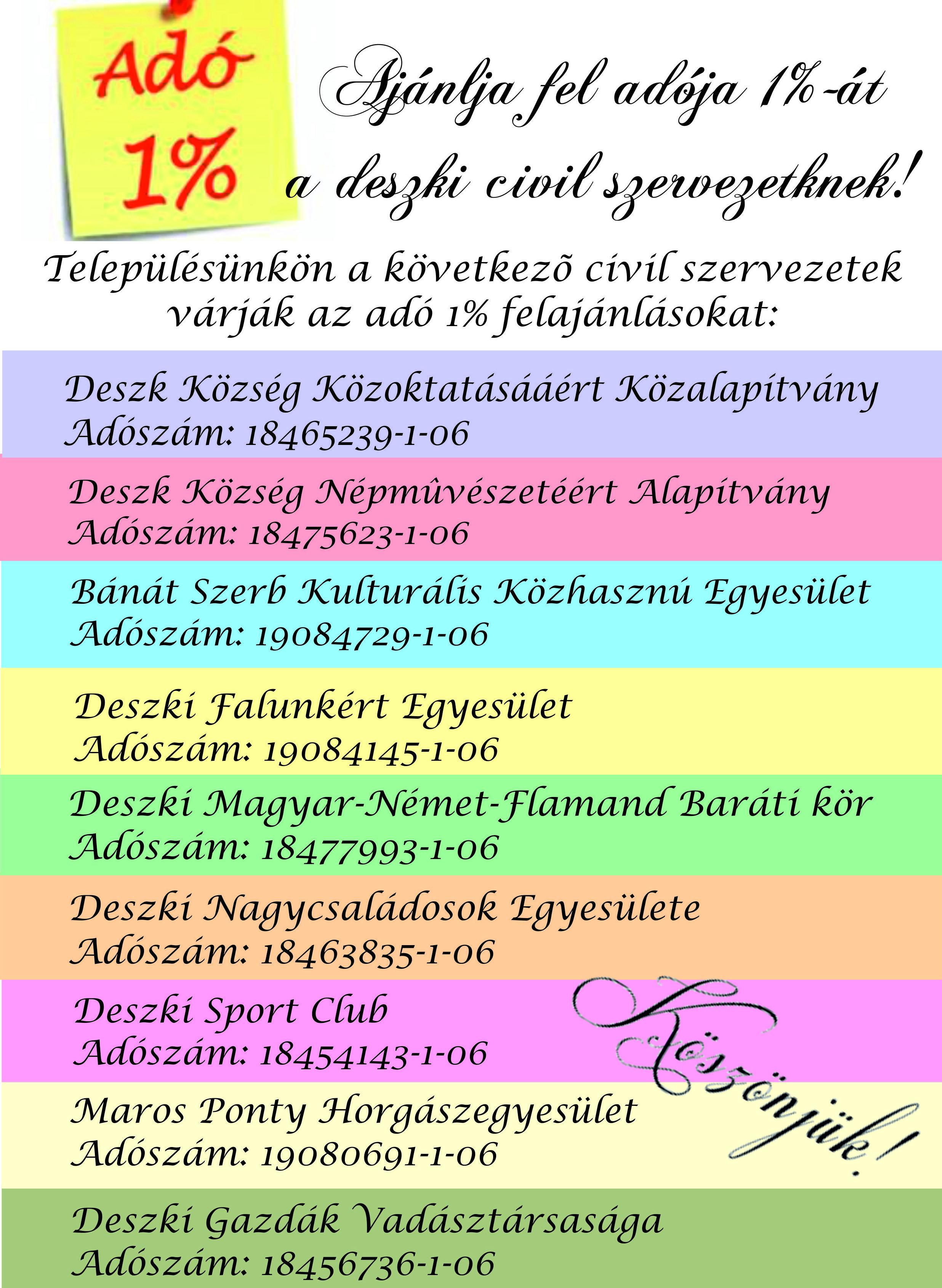 Kérjük ajánlja fel személyi jövedelemadójának 1%-át a deszki civil szervezeteknek!